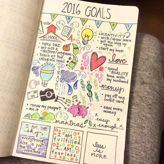 Day 4 of the #planwithmechallenge and it's time for the #biggoals of 2016. I…