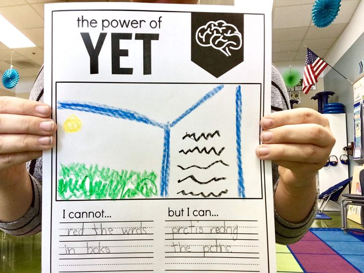 Encourage students to realize the power of growth mindset and the word 'yet'…