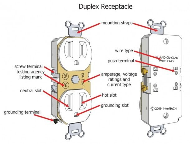 Outlet Wiring Diagram Outlet Wiring Richmond Homes Electrical Wiring Diagram