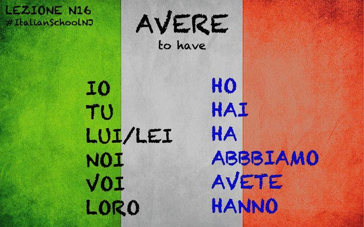 italian grammar - avere presente indicativo