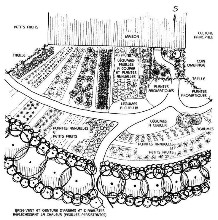bill mollison permaculture a designers manual pdf free