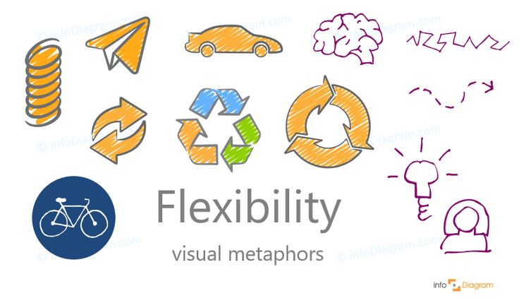 Flexibility symbols - abstract concept visualization by PowerPoint. Metal spring, paper plane, innovation, adaptability, cycle symbols, change, bicycle, brain, ideas, arrows, bulb, invention, image of a creative person icon. Scribble editable infographics images.