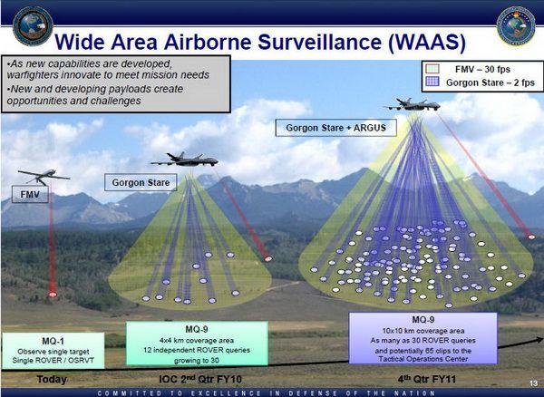 Wide-Area-Airborne-Surveillance-WAAS.jpg (600×438)