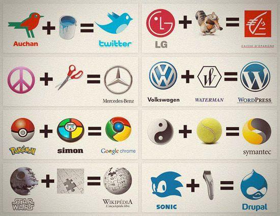 El origen de algunos logos