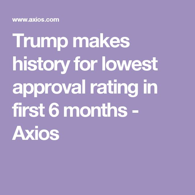 Trump makes history for lowest approval rating in first 6 months - Axios