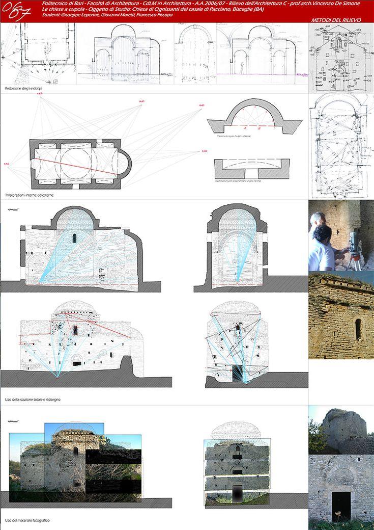 progetti universitariPolitecnico di BariFacoltà di Architettura | FRANCESCO PISCOPO_architetto