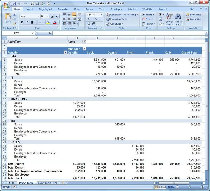 How to Use Pivot Tables in Microsoft Excel Microsoft