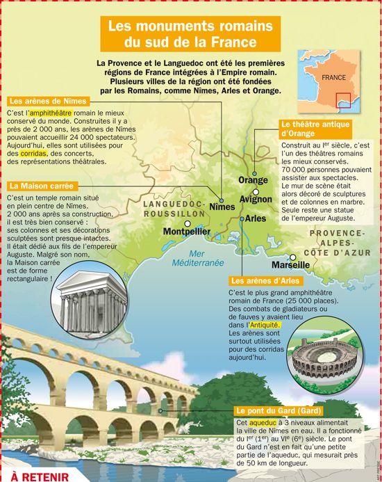Fiche exposés : Les monuments romains du sud de la France