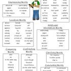 Here is a list of transition words sorted by the following types: Time Words Emphasizing Words Location Words Comparing Words Contrasting Words Cla...