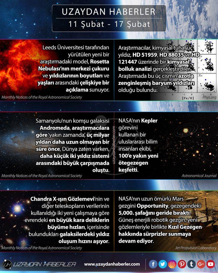 11 Şubat  17 Şubat | Uzaydan Haberler