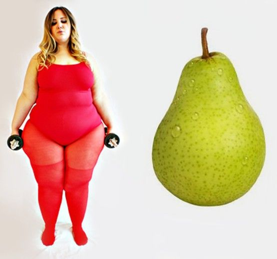 17 Best images about How to Style the Apple & Pear Shape ...