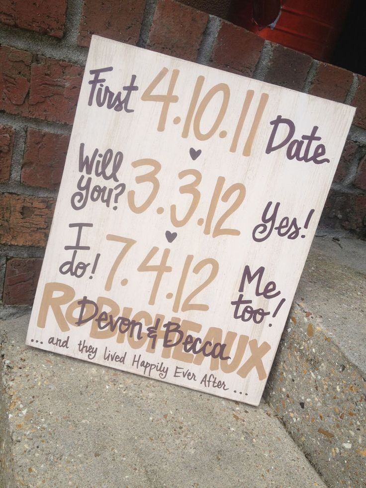 Custom Hand-Painted  Wedding Anniversary Announcement with Dates on 12x15 wood sign gift. $50.00, via Etsy.