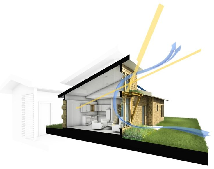 17 best images about eco friendly design on pinterest for Zero energy homes texas