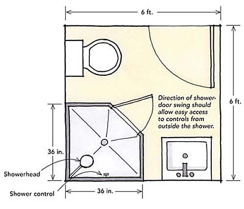 Corner shower for a small bathroom designing showers for for Rectangular bathroom layout