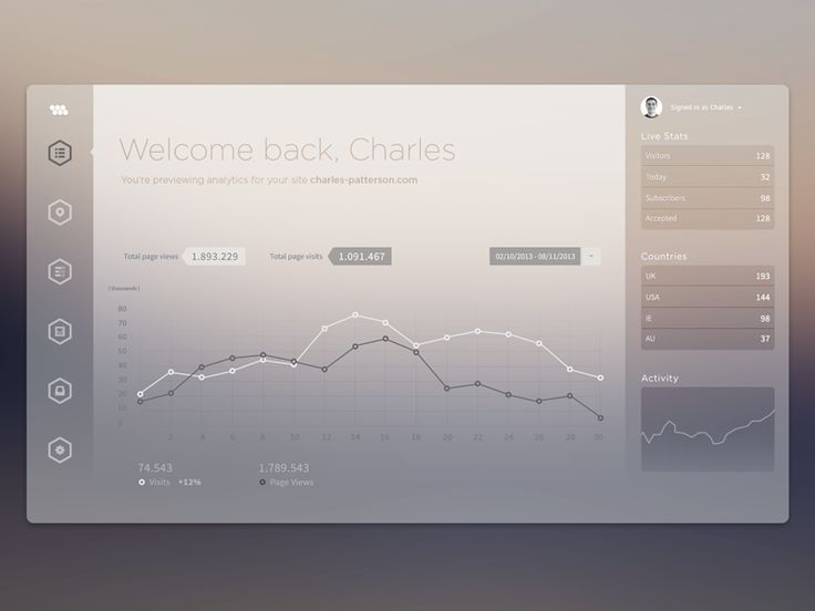 Glass Dashboard