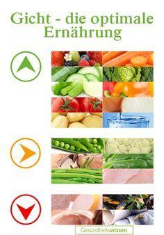 Hier unser Gicht Ernährungsplan! Lebensmittel, die man gut essen kann, wenn man… – Essen