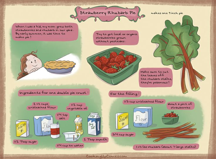 Cooking Up Comics: Strawberry Rhubarb Pie