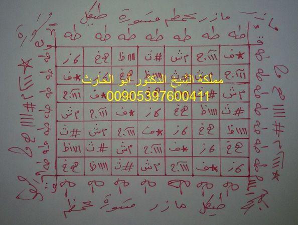 اعراض مهمة تدل على الصرع الذي سببه اعتداء الجان Free Ebooks Download Books Arabic Books Pdf Books Download