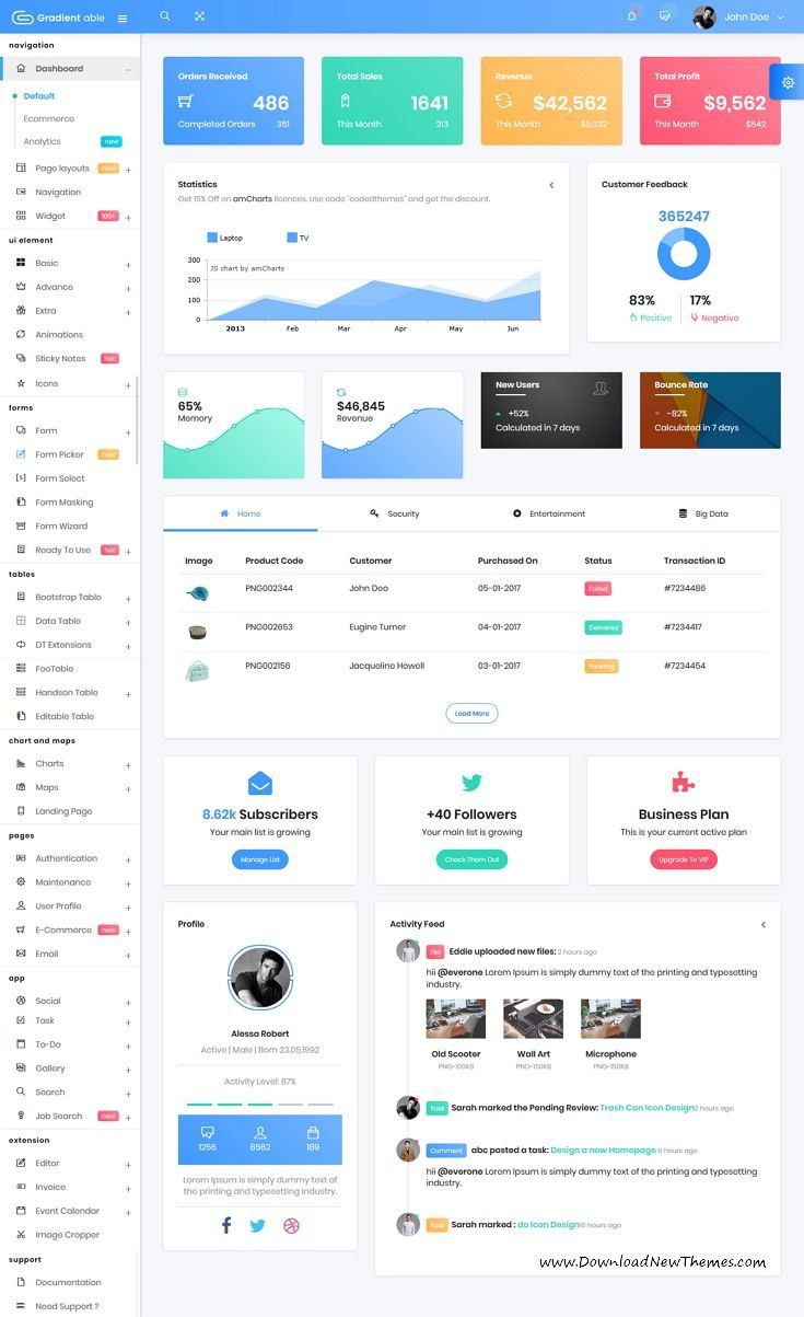 Gradient Able is clean and modern design responsive #Bootstrap 4 and