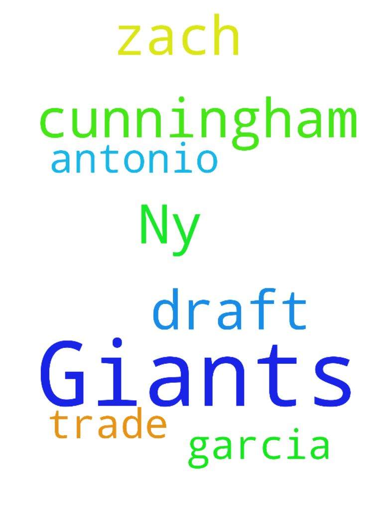 Please pray the Ny Giants draft Zach Cunningham. let - Please pray the Ny Giants draft Zach Cunningham. let them trade up and get Antonio garcia Posted at: https://prayerrequest.com/t/DQi #pray #prayer #request #prayerrequest