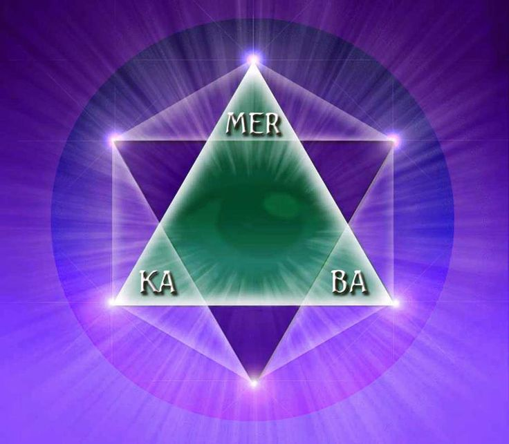 "✣ ""Mer"" means Light. ""Ka"" means Spirit. ""Ba"" means Body.    Mer-Ka-Ba means the spirit/body surrounded by counter-rotating fields of light, (wheels within wheels), spirals of energy as in DNA, which transports spirit/body from one dimension to another.    In Hebrew the word Merkabah מרכבה means ""chariot"".    arTist; Unknown"
