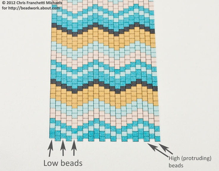 How to Read an Even-Count Peyote Stitch Pattern