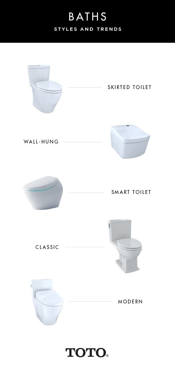 Toto Toilets Come In A Variety Of Styles Perfect For Any Bathroom Which Style Is Your Favorite Toilet Toto Toilet Smart Toilet