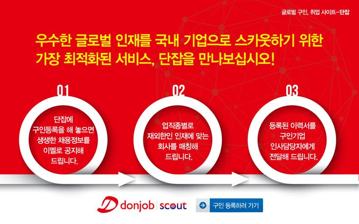 Donjob Scout ~^