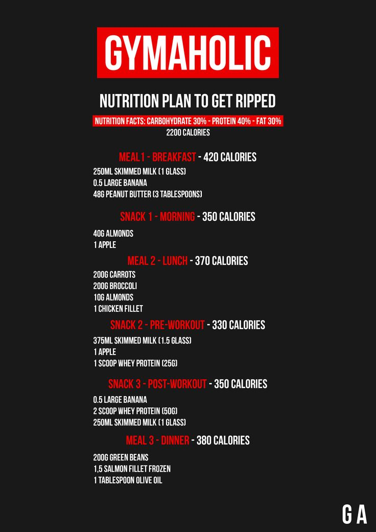 Workout plans for men to get ripped