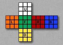 Western Rubiks Cube color scheme