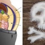 Limpe o açúcar do seu corpo em 3 dias com estas simples instruções