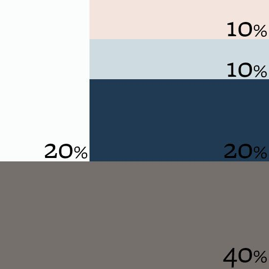 Colour palette ideas - Navy, Grey, Dark Wood