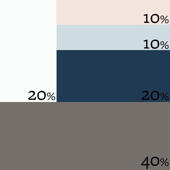 Colour palette ideas - Navy, Grey, Dark Wood
