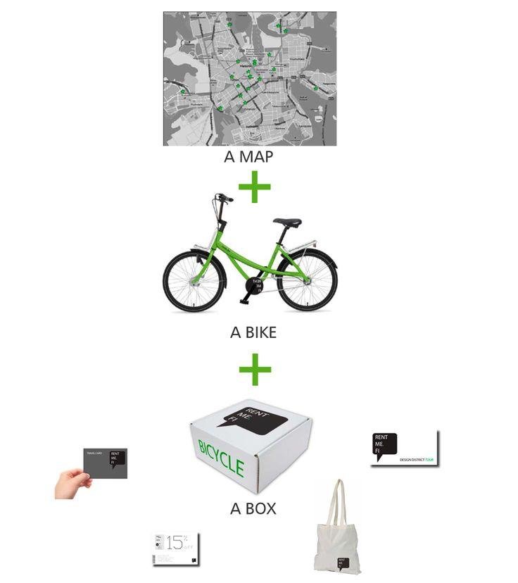 Rent Me //  Perinteistä pyörävuokraustoimintaa täydentävä, eri teemojen ympärille rakentuvia retkipaketteja tarjoava, palvelukonsepti. Ensisijaisesti matkailijoille kohdennetun palvelun kautta edistetään samalla pyöräilykulttuurin kehittymistä pääkaupunkiseudulla.   // Suunnittelijat Rosa Lindqvist, Sari Seppälä ja Sanna Viik