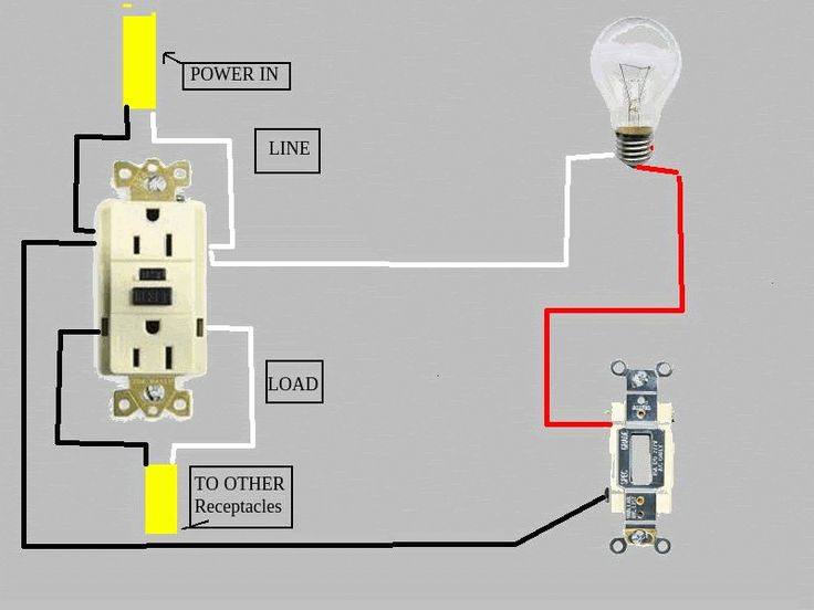 Leviton Gfci Switch To Two Light Wiring Diagram ideas for