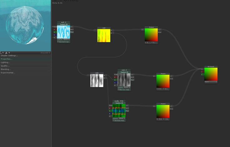 [RELEASE] Shader Forge - A node-based shader editor for Unity - Page 37 - Polycount Forum