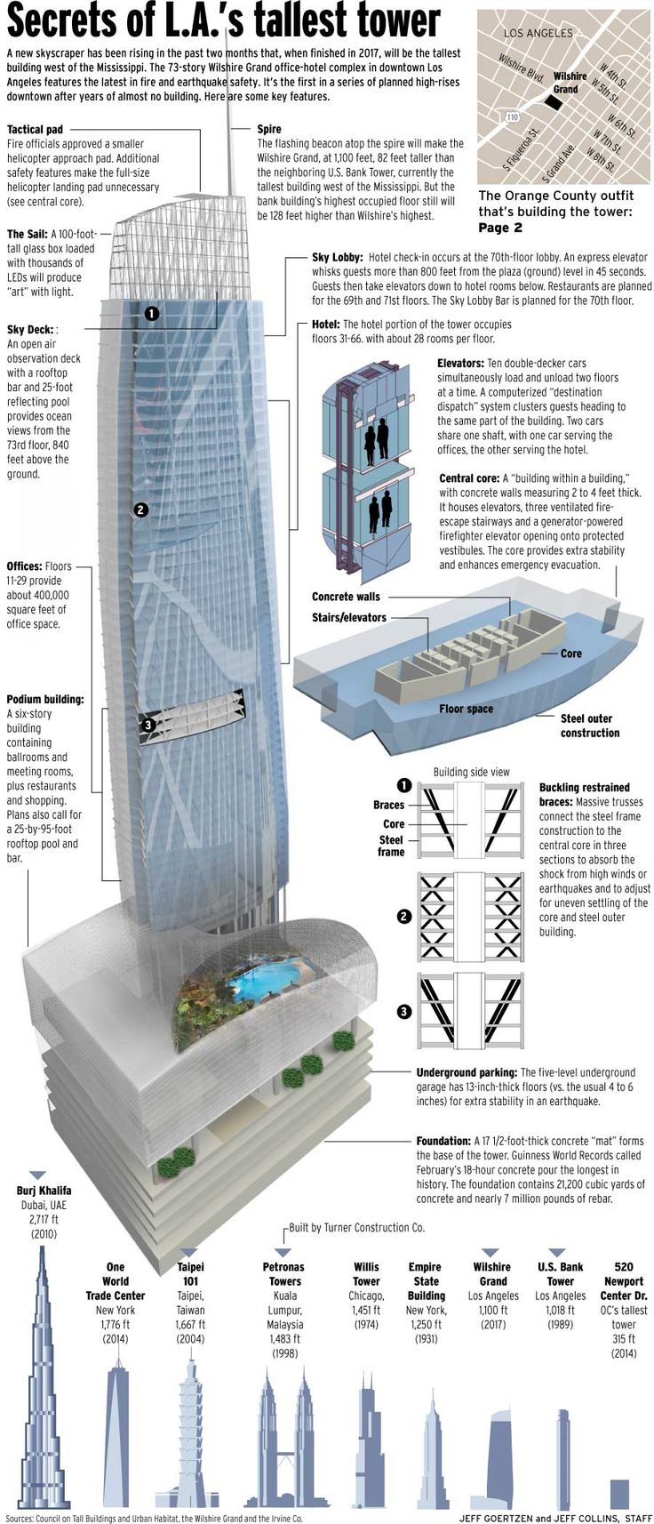 25 best ideas about wilshire grand tower on pinterest for New building plans