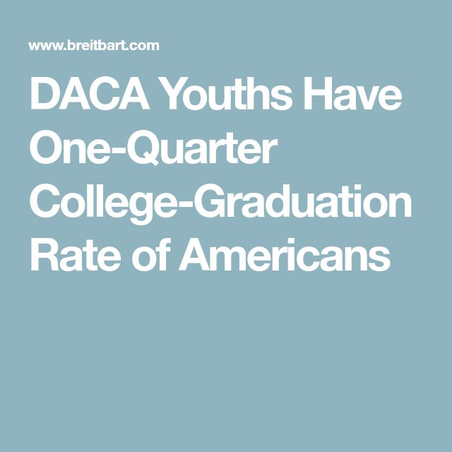 DACA Youths Have One-Quarter College-Graduation Rate of Americans