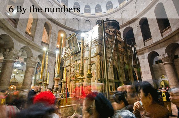 By the numbers #Christians #HolyLand #Jerusalem