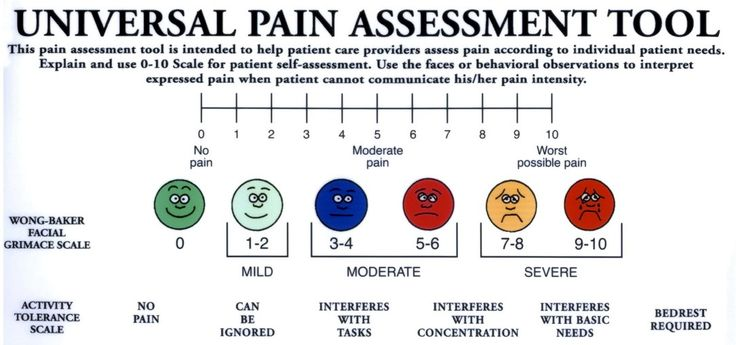 Click image for larger version.  Name:Pain-Scale-Wong-Baker.jpg Views:38019 Size:146.9 KB ID:11777