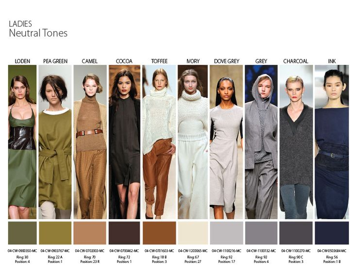 Fall/Winter 2014 Color Trends