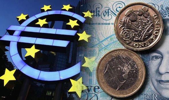 Pound v euro: Exchange rate holds steady despite Eurozone business confidence