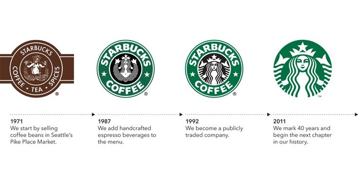 Simplified logos are trending more than ever