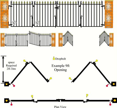 folding gates- bi folding gates
