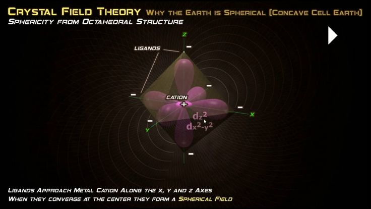 Crystal Field Theory and Concave Cell Earth