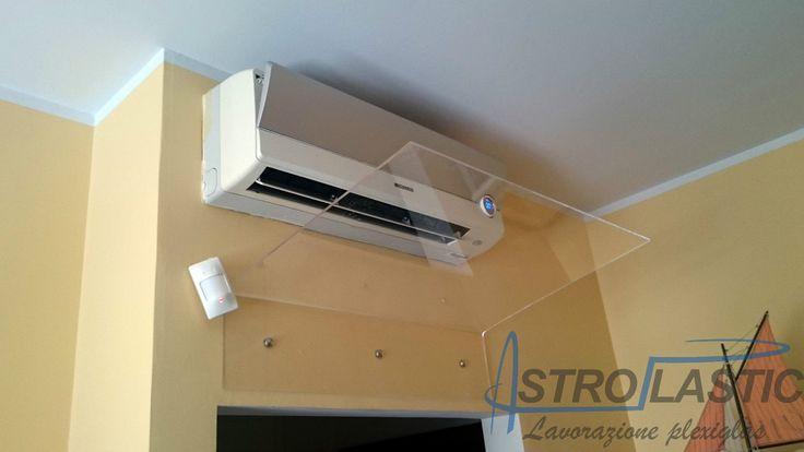 Paravento - parafiato deflettore in plexiglass per condizionatori d'aria   eBay
