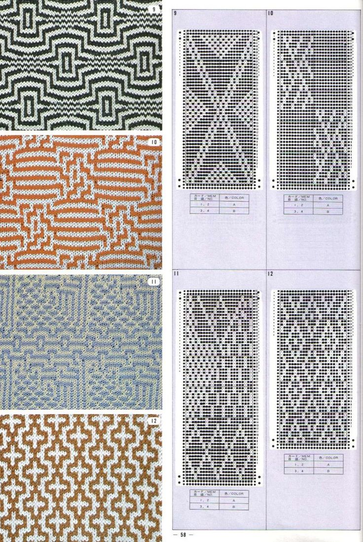 Slip st patterns, but the charts seem likely to be for machine knitting.  Hand knit would use additional symbols to distinguish the slip sts.