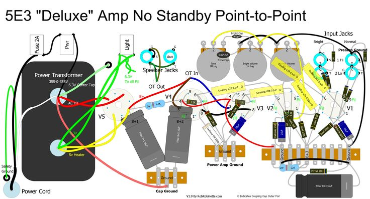 Amp Input Jack Wiring Diagram 1957 Fender Deluxe 5e3 Point To Point Layout By