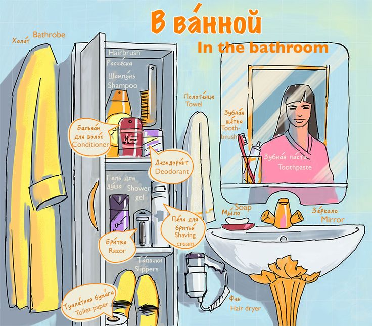 [LEARN RUSSIAN] Russian picture dictionary: In the bathroom