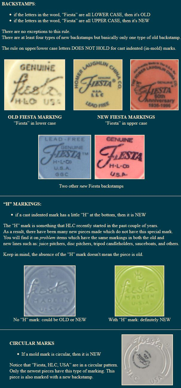 When trying to tell the differences between old and new Fiesta, many collectors will become familiar with all the various colors. Markings alone are not a good way to differentiate the two lines. There are some marks which were used in the old line only, some are found in the new line only and some are in BOTH. There isn't a simple statement that can summarize all the markings (there are about a dozen distinct marks) but there are a few general rules which can be helpful.
